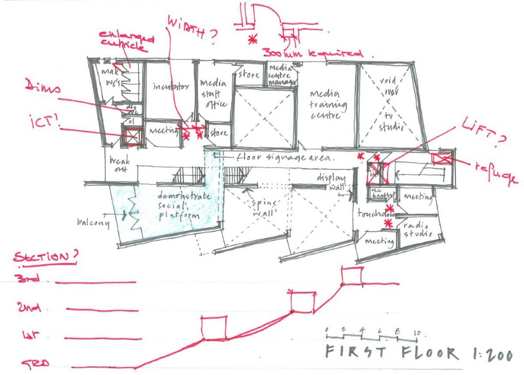 easy access planning